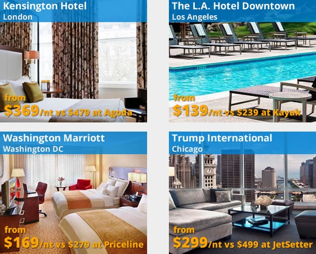 Gutschein Codes für Hotel Buchungen bei Travelpony für London